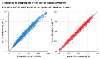 Democratic and Republican Vote Share in Virginia Precincts